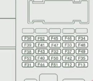 Citroen Relay – fuse box diagram – driver's side fascia panel fuses