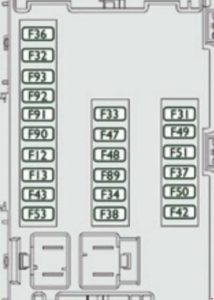 Citroen Relay – fuse box diagram – drivers side fascia panel fuses