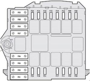 Citroen Relay – fuse box diagram – engine compartment