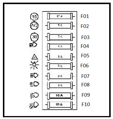 renault vel satis fuse box dacia 1307     fuse box diagram carknowledge info  dacia 1307     fuse box diagram