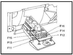 Dacia SuperNova – fuse box diagram