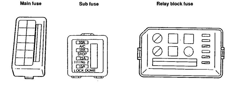 Daihatsu Rocky  1992   U2013 Fuse Box Diagram