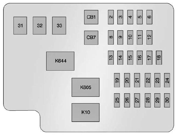 [DIAGRAM_38DE]  Cadillac CTS (2014 - 2015) - fuse box diagram - Carknowledge.info | Cadillac Srx Fuse Box Diagram |  | Carknowledge.info