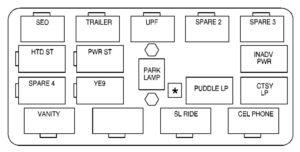 Cadillac Escalade mk2 – fuse box – center intrument panel