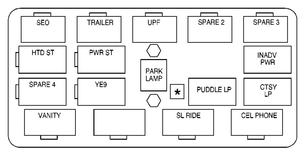 Cadillac Escalade (2001 – 2002) – fuse box diagram - Carknowledge.infoCarknowledge.info