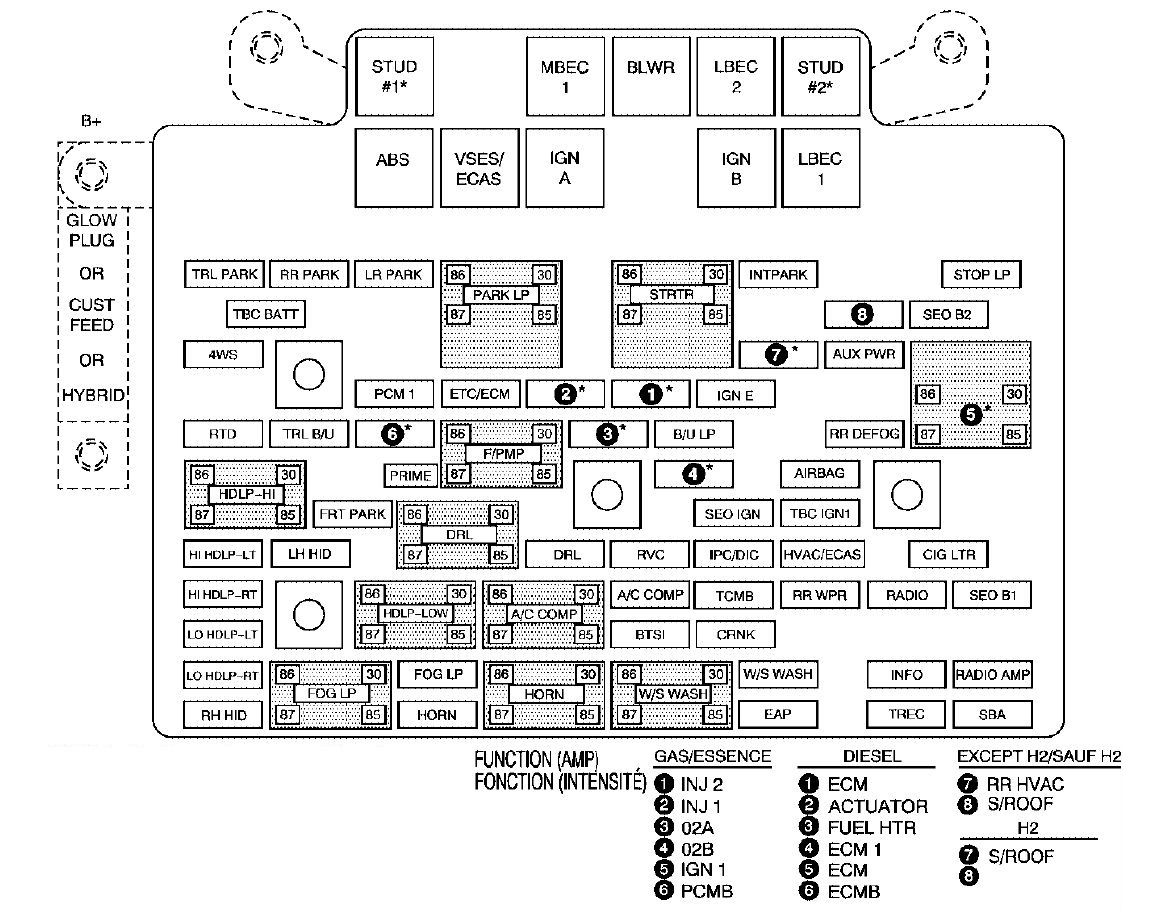 Cadillac Escalade  2006   U2013 Fuse Box Diagram