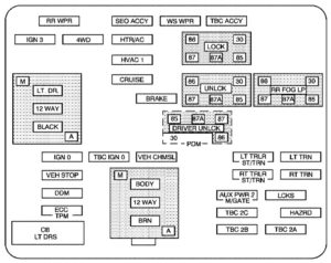 Cadillac Escalade mk2 – fuse box – instrument panel