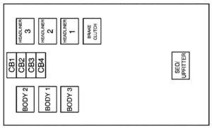 Cadillac Escalade mk3 – fuse box – center instrument panel (top view)