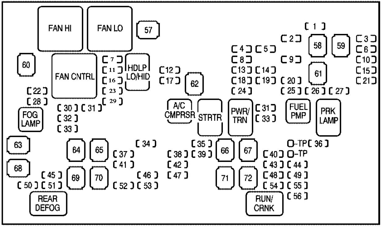 [SCHEMATICS_4CA]  Cadillac Escalade (2008 – 2010) – fuse box diagram - Carknowledge.info | Cadillac Escalade Fuse Box |  | Carknowledge.info