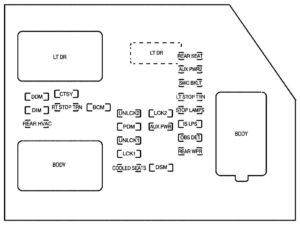 Cadillac Escalade mk3 – fuse box – instrument panel