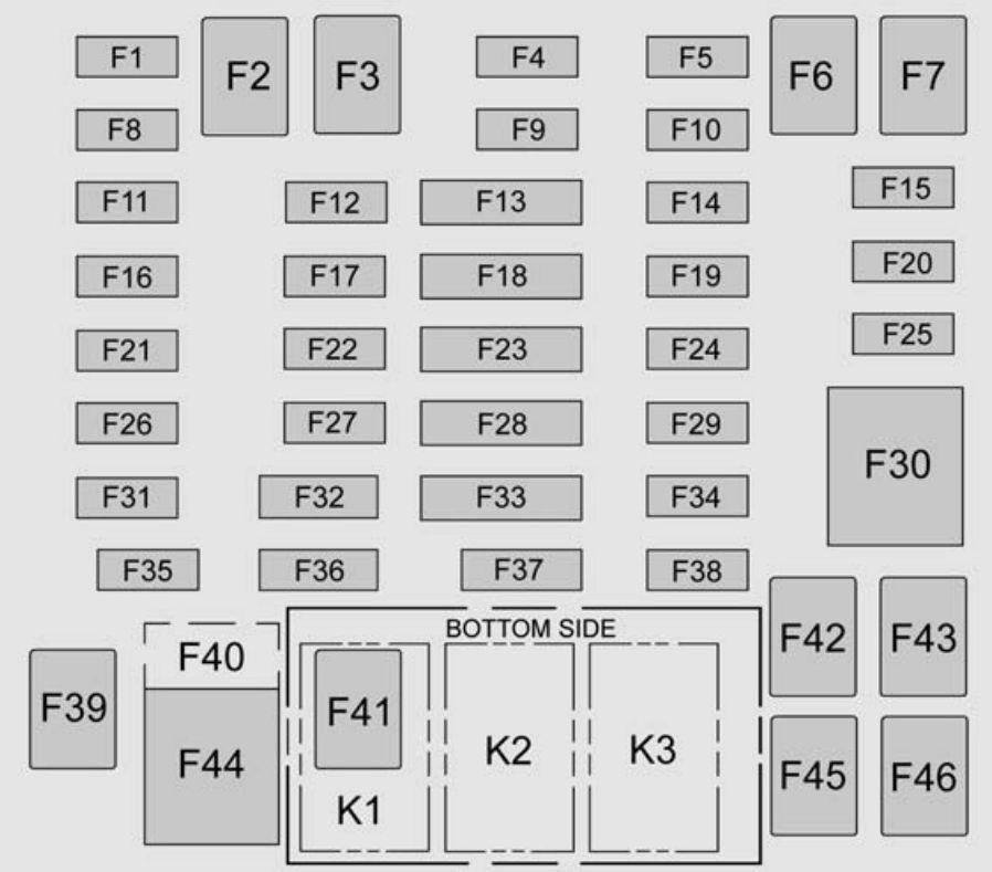 [SCHEMATICS_48EU]  2012 Chevrolet Colorado Fuse Box Diagram - Wiring Diagram For Rheem Water  Heater for Wiring Diagram Schematics   2007 Colorado Fuse Diagram      Wiring Diagram Schematics