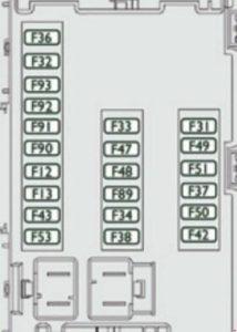 Citroen Jumper – fuse box diagram – dashboard (left hand side)