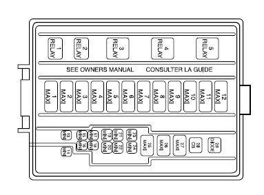 [DIAGRAM_3US]  Ford Mustang (2003 - 2012) - fuse box diagram - Carknowledge.info | 2015 Ford Mustang Fuse Box Diagram |  | Carknowledge.info