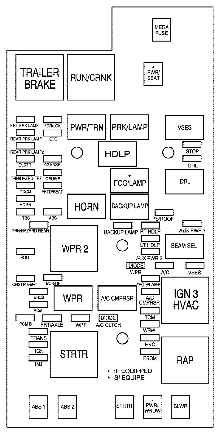 05 gmc canyon fuse diagram 2005 gmc canyon fuse box diagram roti bali tintenglueck de  2005 gmc canyon fuse box diagram roti