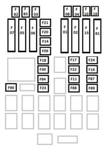 Jeep Renegade - fuse box- engine compartment