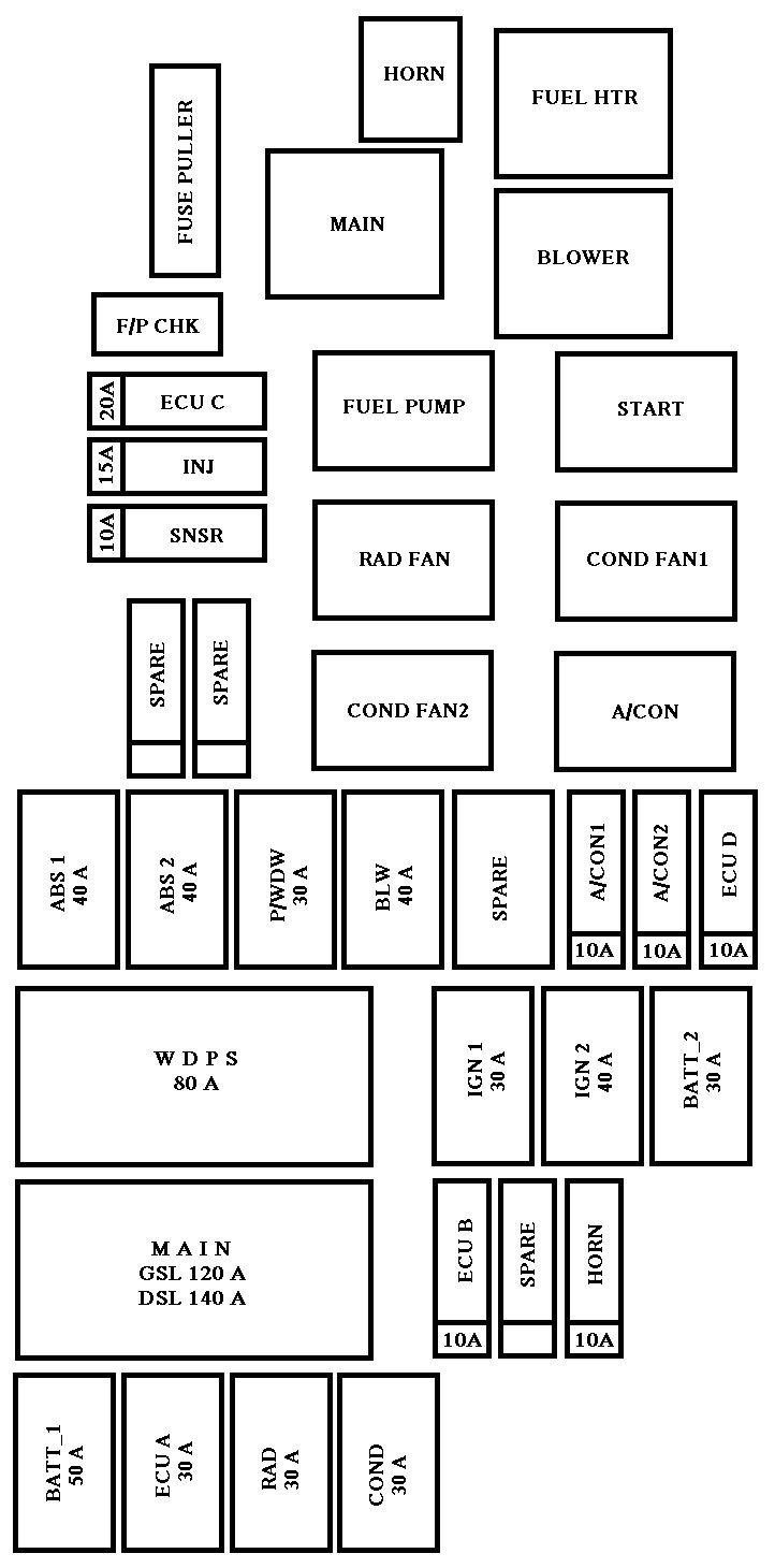 2014 kia rio fuse box kia rio  2006 2009  fuse box diagram carknowledge info  kia rio  2006 2009  fuse box