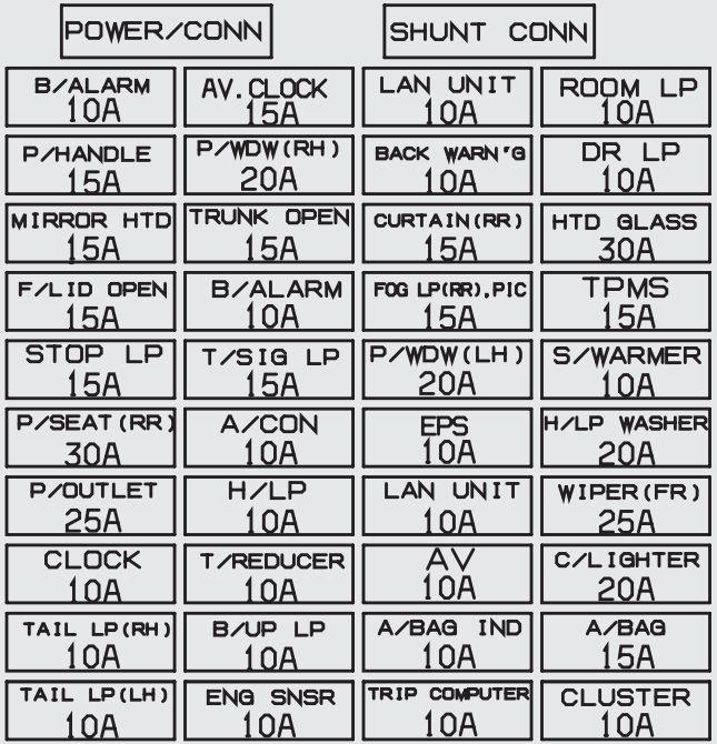 [DIAGRAM_4PO]  KIA Amanti (2007 - 2008) - fuse box diagram - Carknowledge.info | 2004 Kia Amanti Fuse Diagram |  | Carknowledge.info