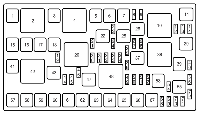 2007 Lincoln Mkz Fuse Box Diagram