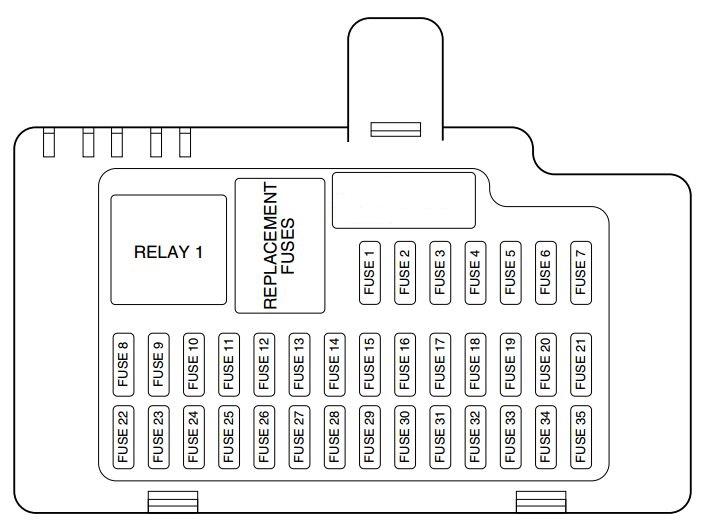 2005 bmw 645ci fuse box location diagram lincoln ls  2000 2006  fuse box diagram carknowledge info  lincoln ls  2000 2006  fuse box