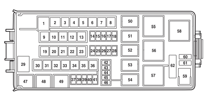 Lincoln MKZ (2005 - 2010) - fuse box diagram - Carknowledge.infoCarknowledge.info