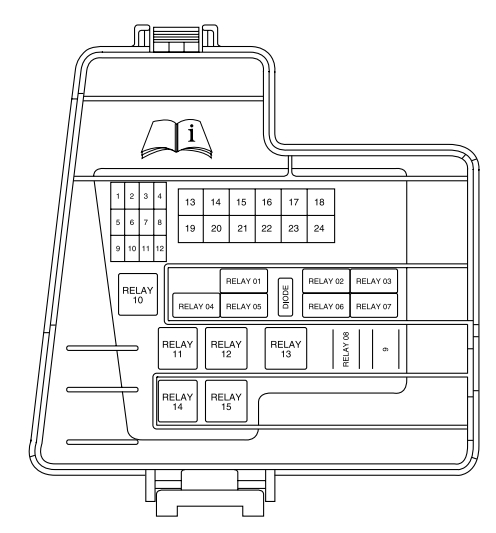 Lincoln Navigator Ls  2003 - 2006  - Fuse Box Diagram