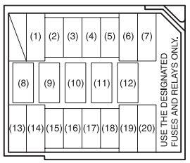 Maruti Suzuki Ritz (sel) - fuse box diagram - CARKNOWLEDGE on
