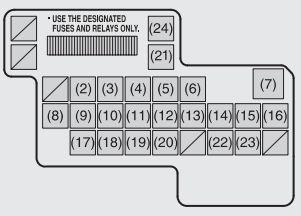 Maruti Suzuki SX4 (Petrol) - fuse box diagram - Carknowledge.infoCarknowledge.info