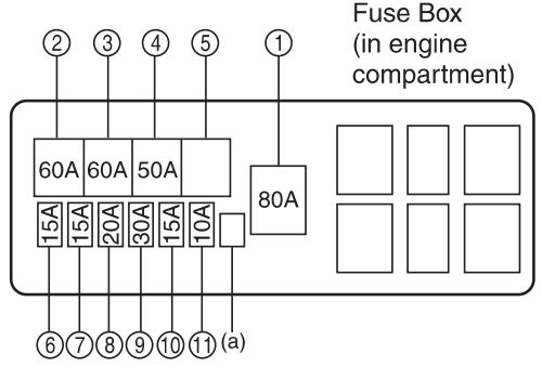 images?q=tbn:ANd9GcQh_l3eQ5xwiPy07kGEXjmjgmBKBRB7H2mRxCGhv1tFWg5c_mWT Fuse Box Diagram