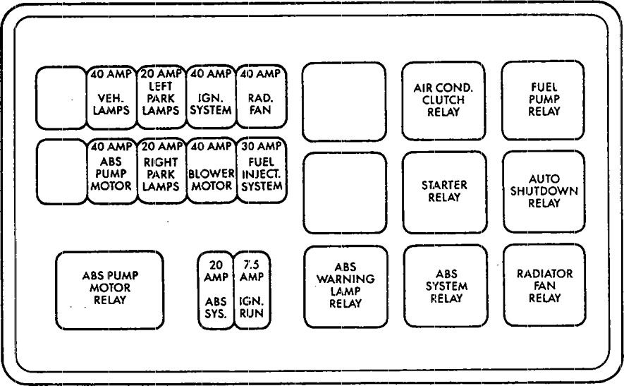 Eagle Premier  1990 - 1991  - Fuse Box Diagram