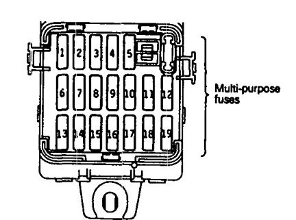 Eagle Talon 1992 Fuse Box Diagram Carknowledge