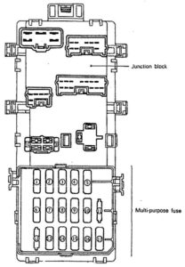 Eagle Summit – fuse box diagram