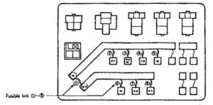 Eagle Summit – fuse box diagram – engine compartment (relay box)