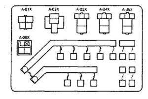 Eagle Summit – fuse box diagram – relay engine compartment