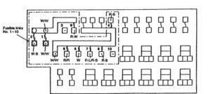 Eagle Talon – fuse box diagram
