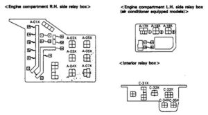 Eagle Talon – fuse box diagram – centralized relay box – engine compartment