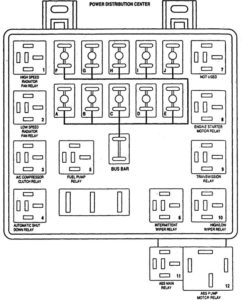 Eagle Vision – fuse box diagram – engine compartment – power distribution box