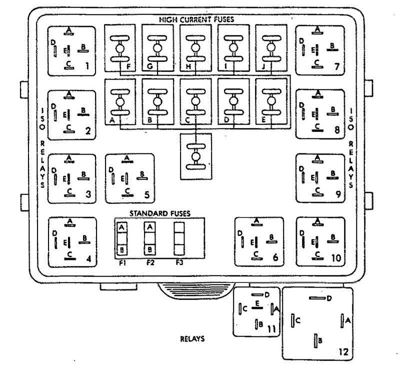 1994 saturn fuse box diagram eagle vision  1993     1994      fuse box diagram carknowledge info  eagle vision  1993     1994      fuse box