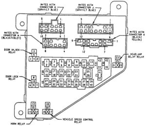 Eagle Vision – fuse box diagram