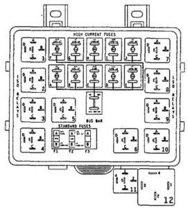 Eagle Vision – fuse box diagram- -power distribution box