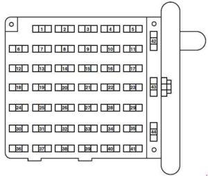 Ford E-350 (1997 - 2008) - fuse box diagram - Carknowledge ...