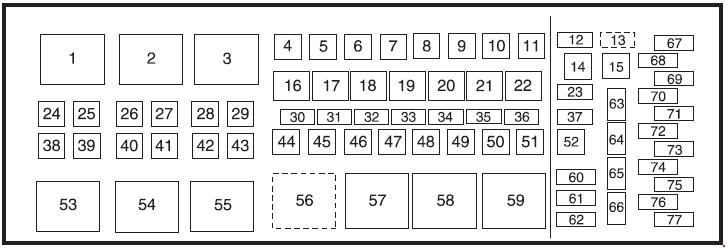 Ford F-550  2008 - 2010  - Fuse Box Diagram
