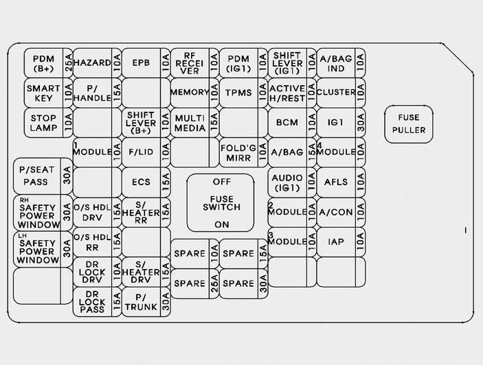 Hyundai Centennial  2016   U2013 Fuse Box Diagram