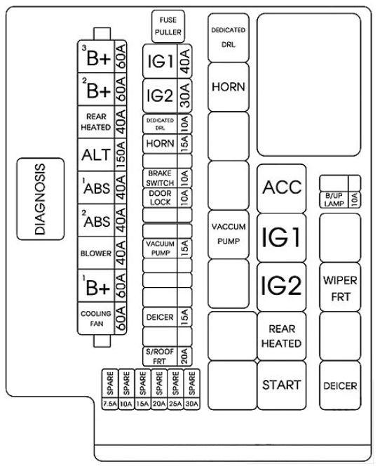2012 hyundai sonata engine diagram 2011 hyundai genesis engine diagram wiring diagram e8  2011 hyundai genesis engine diagram