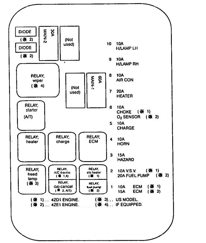 1994 jeep wrangler fuse box diagram isuzu amigo  1994  fuse box diagram carknowledge info  isuzu amigo  1994  fuse box diagram