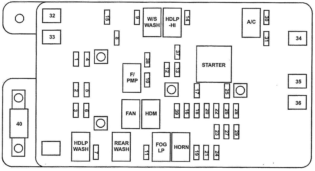 Isuzu Ascender  2004  - Fuse Box Diagram