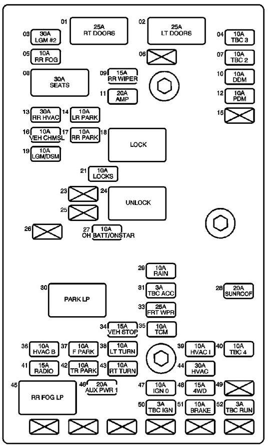 Isuzu Ascender  2007  - Fuse Box Diagram