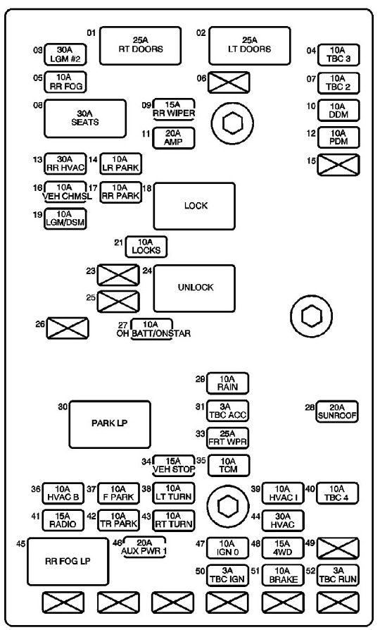 2005 chevrolet trailblazer fuse box layout isuzu ascender 2004 fuse box wiring diagram schematics  isuzu ascender 2004 fuse box wiring