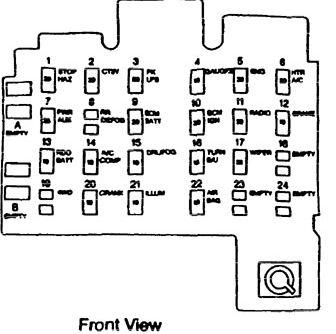 1996 isuzu hombre wiring diagram isuzu hombre  1996  fuse box diagram carknowledge info  isuzu hombre  1996  fuse box diagram