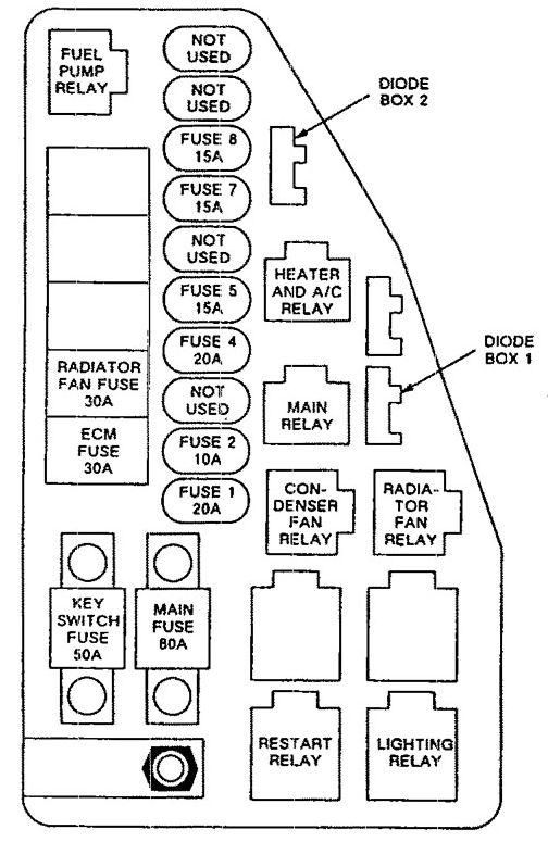 Isuzu Impulse  1990  - Fuse Box Diagram