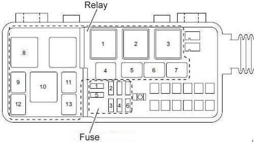 Isuzu N-Series - fuse box diagram - Carknowledge.info